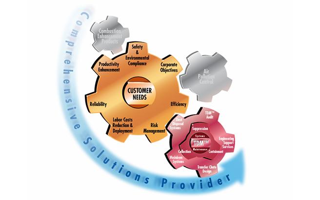Benmarc - Comprehensive Solution Provider